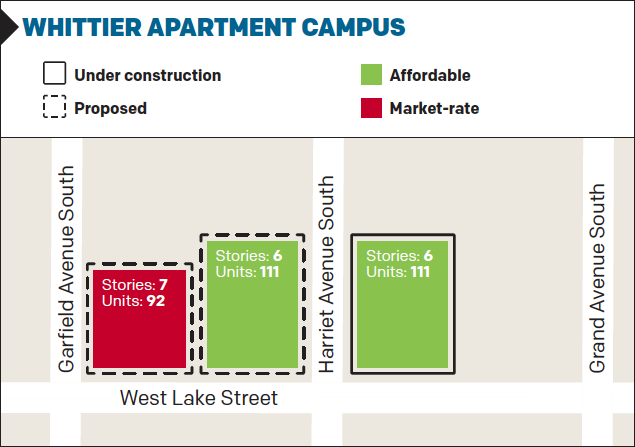 Whittier Apartment Campus