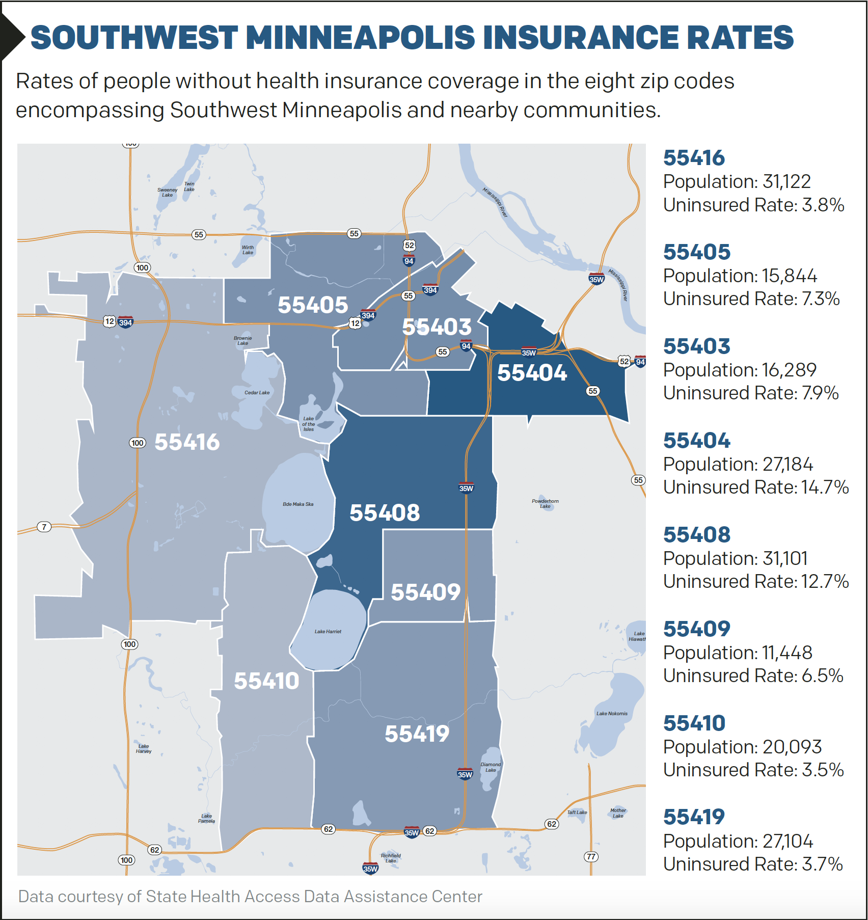 rates of uninsured