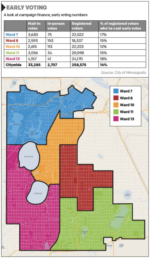 Early Voting MAP and chart
