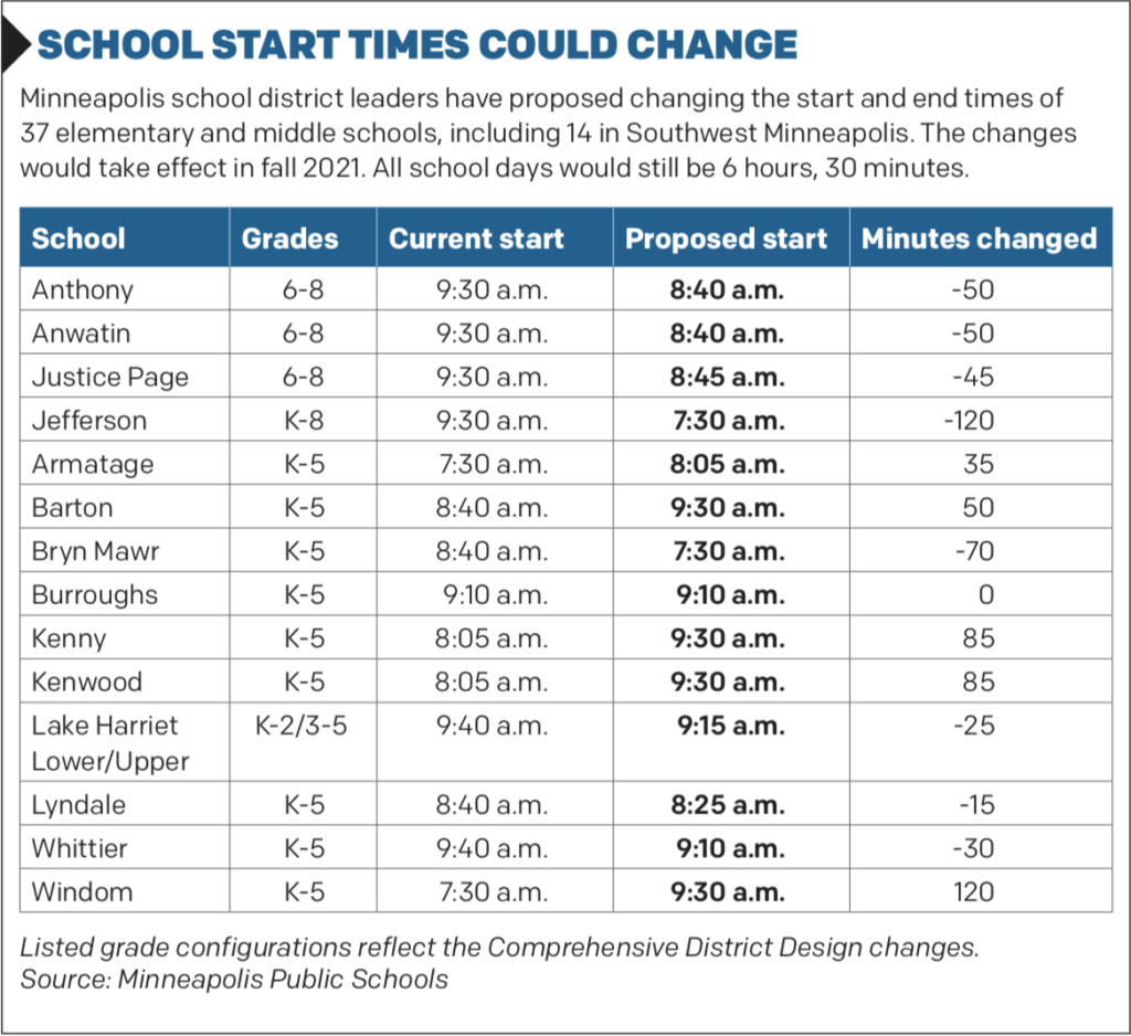SCHOOL START TIMES COULD CHANGE